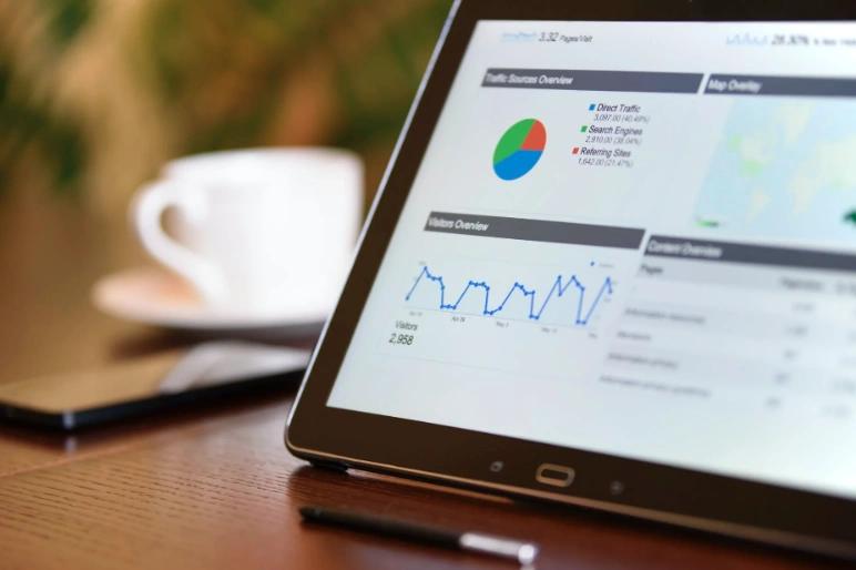 亚马逊的期货分析技术战略