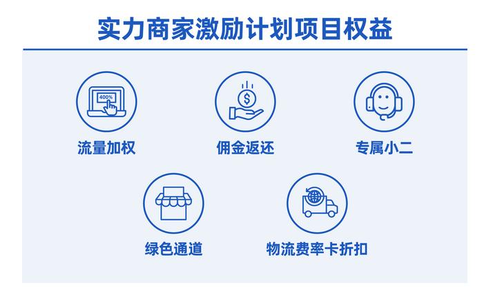 """0天单量增长46倍,深圳大卖""""硬核打法""""进攻东南亚!"""""""