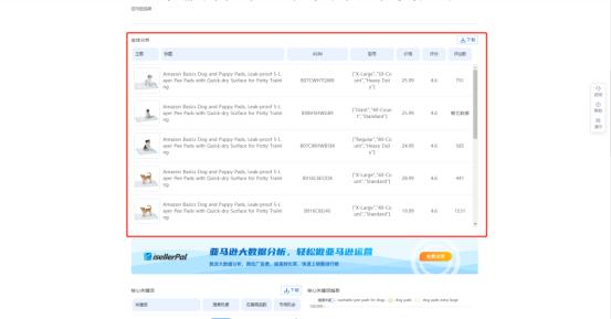 如何利用BSR Top 1000销售排行榜前1千做选品?