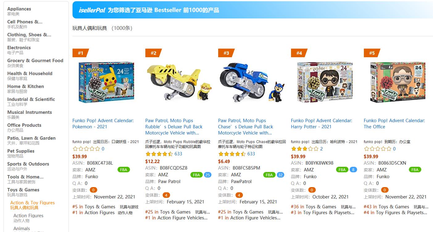 亚马逊法国站玩具市场火爆,2021年线上销量同比增长23%