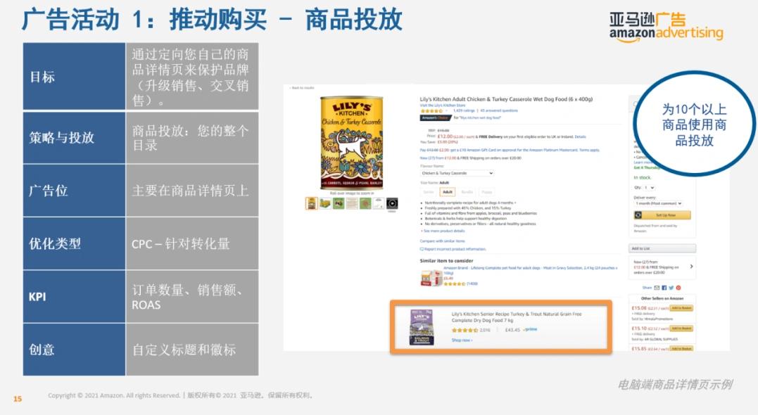 亚马逊SD广告的六大优化模型解析!亚马逊SD广告优化