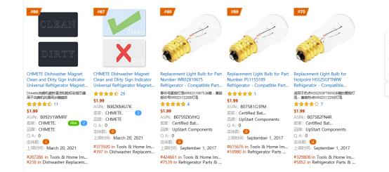 家电类商品这么火爆,如何再挖掘出新爆款?家电类选品方法